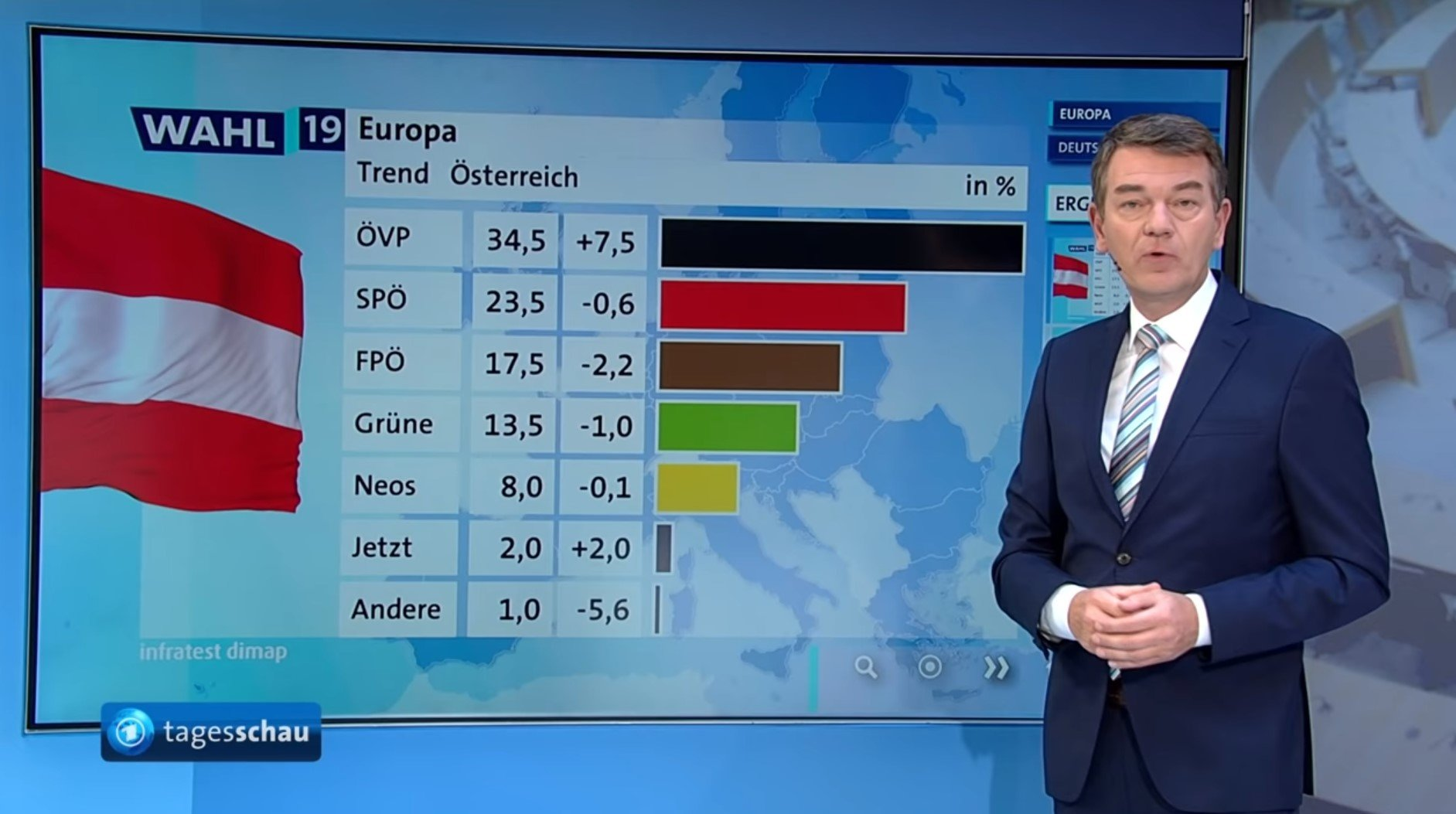 Цвета FPÖ — коричневый вместо синего